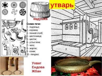 кадушка Схема печи: 1 - подпечье; 2 - корзина; 3 - печной столб; 4 - шесточни...