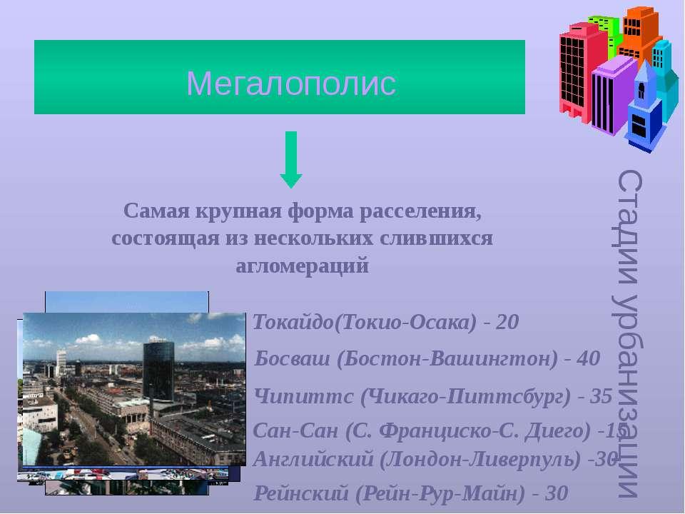 Стадии урбанизации Мегалополис Самая крупная форма расселения, состоящая из н...