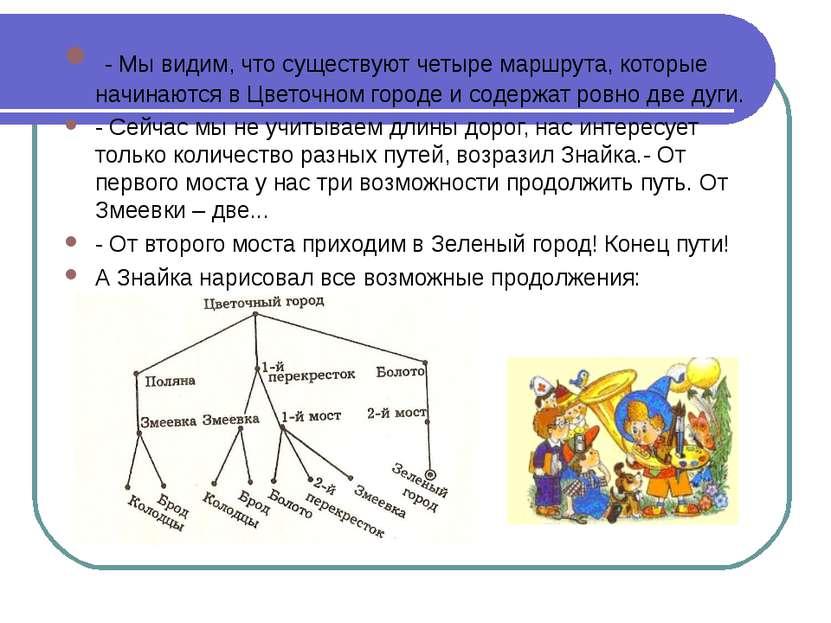 - Мы видим, что существуют четыре маршрута, которые начинаются в Цветочном го...