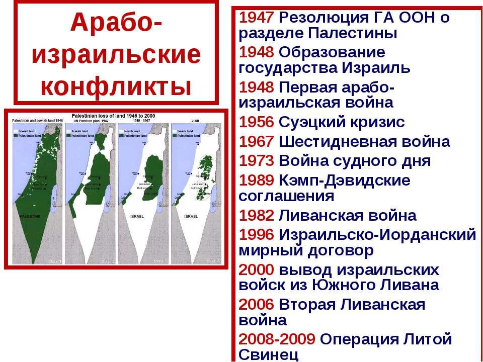 Арабо-израильские конфликты 1947 Резолюция ГА ООН о разделе Палестины 1948 Об...