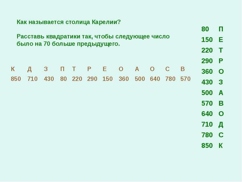 Как называется столица Карелии? Расставь квадратики так, чтобы следующее числ...