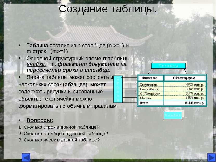 Создание таблицы. Таблица состоит из n столбцов (n >=1) и m строк (m>=1) Осно...