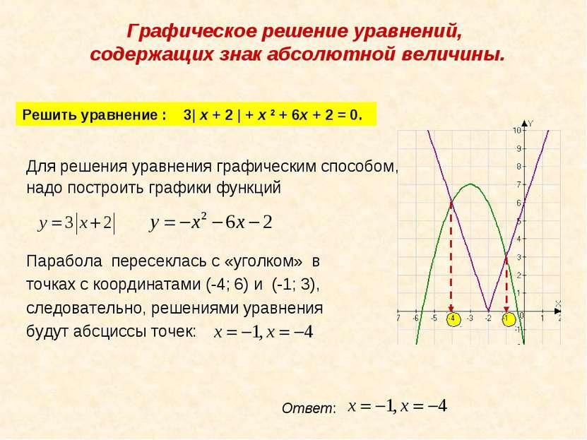 Графическое решение уравнений, содержащих знак абсолютной величины. Решить ур...