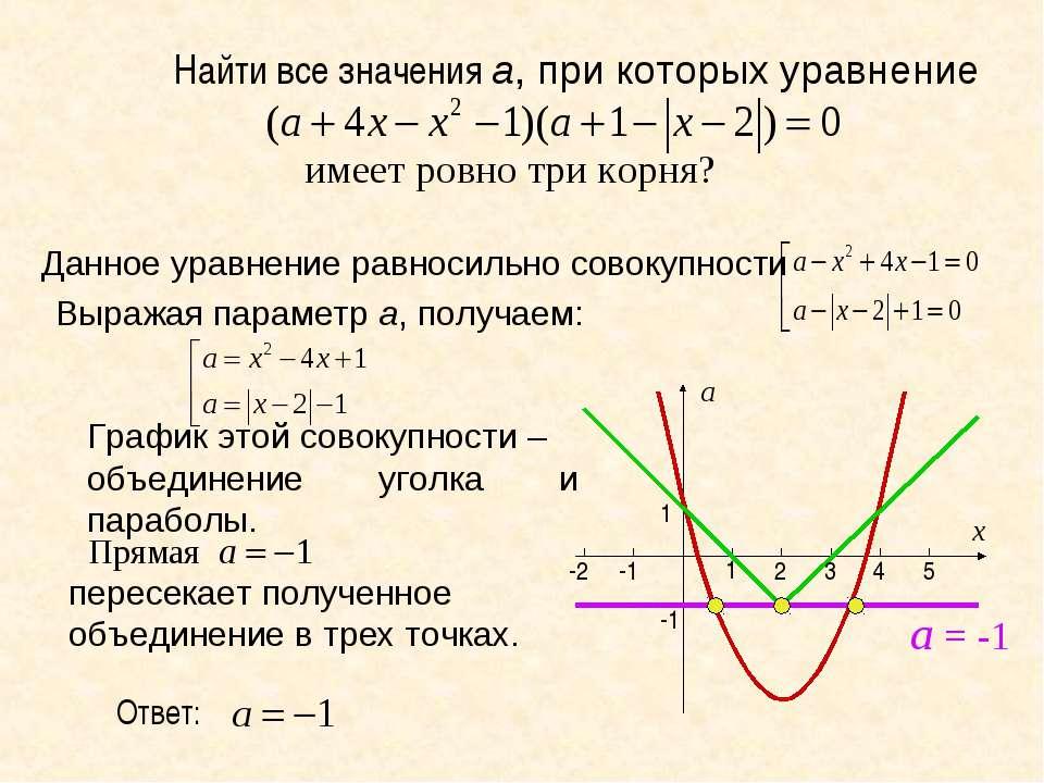 Найти все значения а, при которых уравнение Данное уравнение равносильно сово...