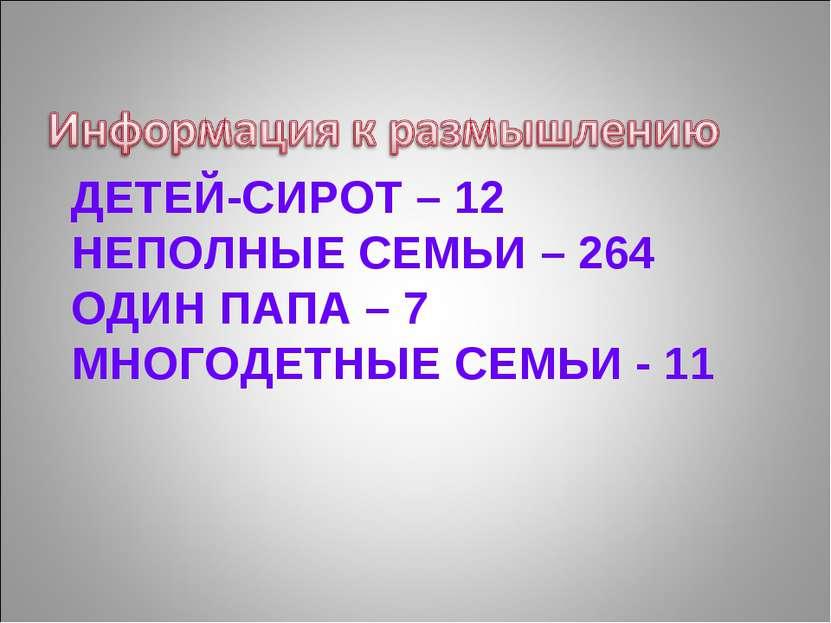 ДЕТЕЙ-СИРОТ – 12 НЕПОЛНЫЕ СЕМЬИ – 264 ОДИН ПАПА – 7 МНОГОДЕТНЫЕ СЕМЬИ - 11