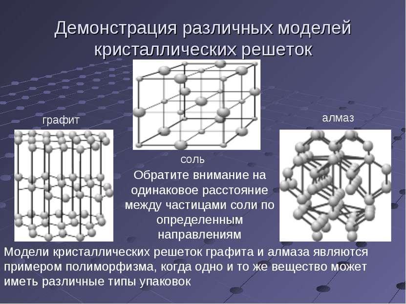 Демонстрация различных моделей кристаллических решеток Обратите внимание на о...