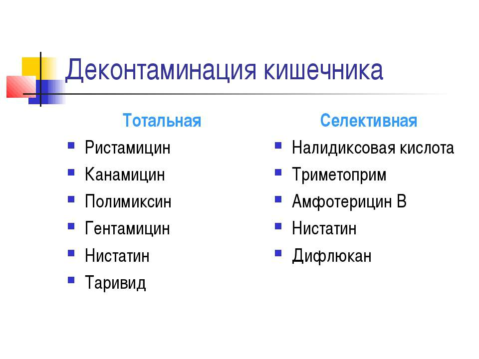 Деконтаминация кишечника Тотальная Ристамицин Канамицин Полимиксин Гентамицин...