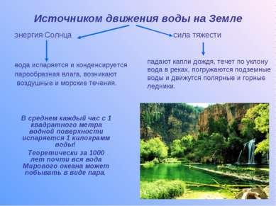 Источником движения воды на Земле энергия Солнца сила тяжести вода испаряется...