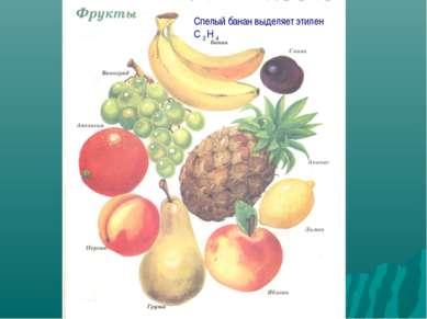 Спелый банан выделяет этилен С 2 Н 4