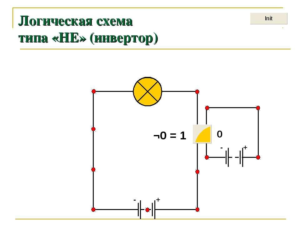 + - Логическая схема типа «НЕ» (инвертор) + - ¬0 = 1 0