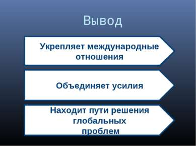 Вывод Укрепляет международные отношения Объединяет усилия Находит пути решени...