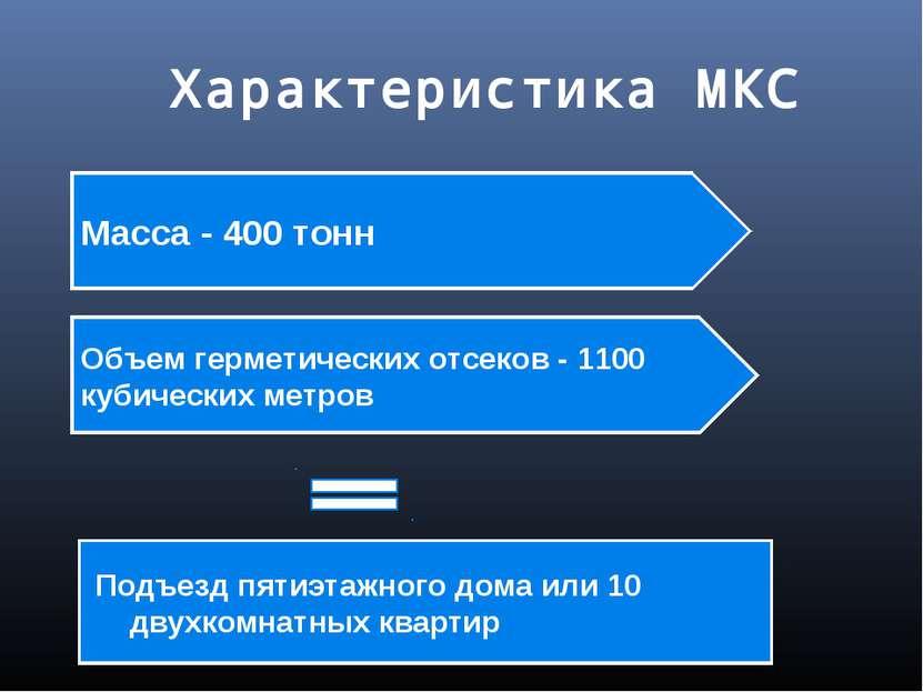 Характеристика МКС Подъезд пятиэтажного дома или 10 двухкомнатных квартир Мас...