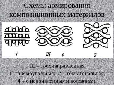 Схемы армирования композиционных материалов III – трехнаправленная 1 – прямоу...