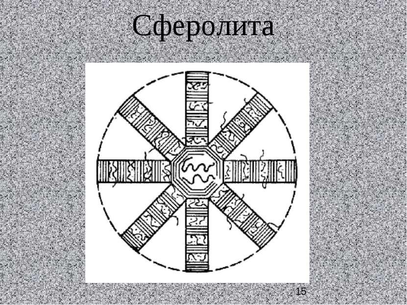 Сферолита