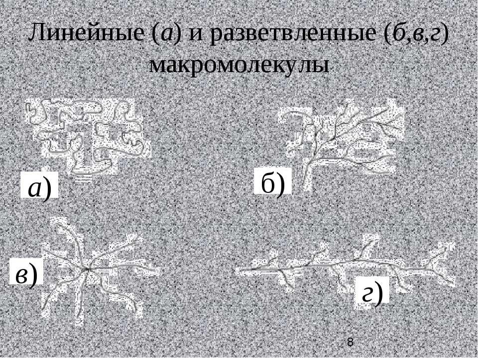 Линейные (а) и разветвленные (б,в,г) макромолекулы б) а) в) г)