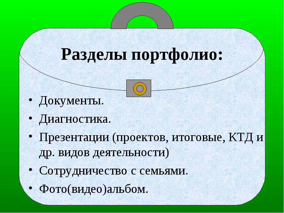 Разделы портфолио: Документы. Диагностика. Презентации (проектов, итоговые, К...