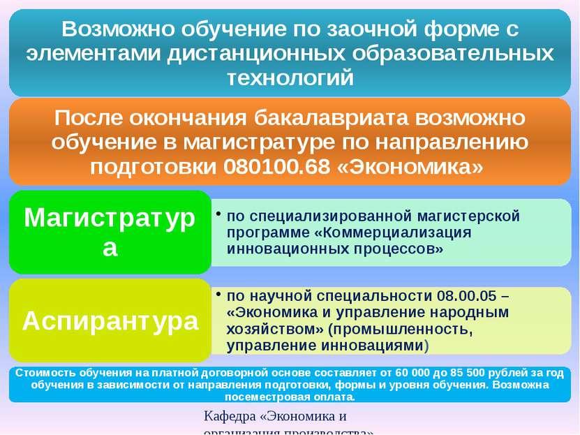 Кафедра «Экономика и организация производства» Возможно обучение по заочной ф...