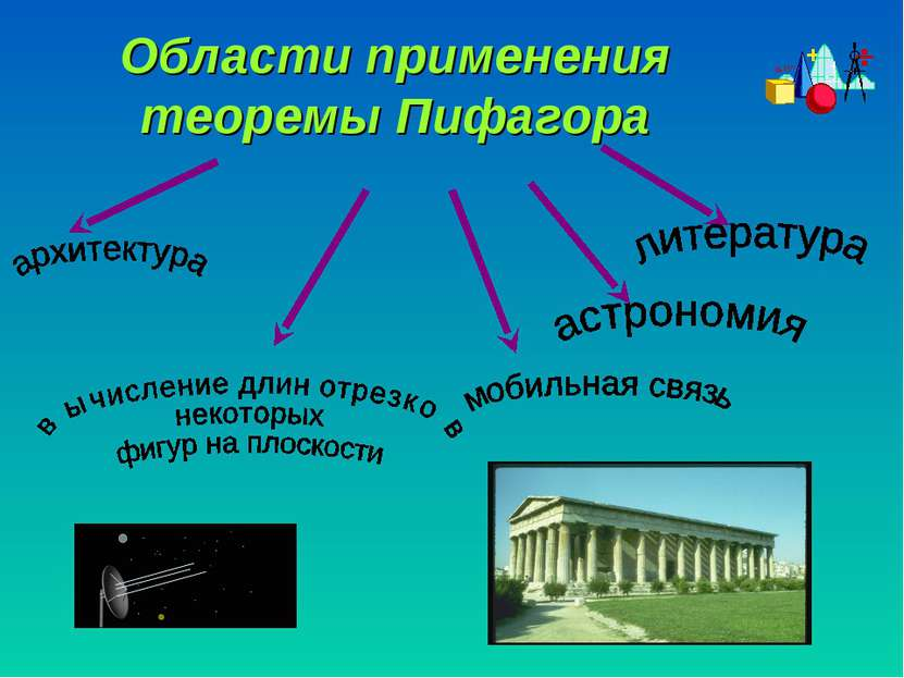 Области применения теоремы Пифагора