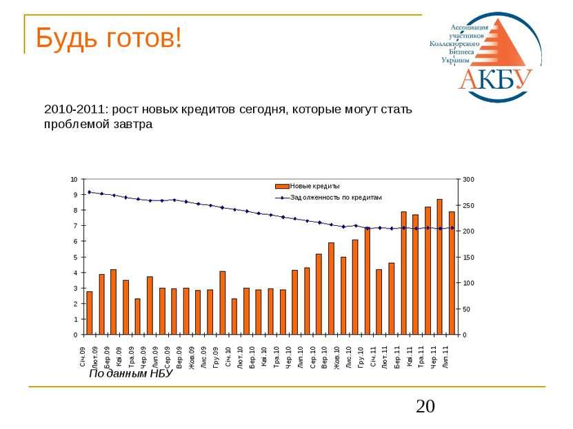 * Будь готов! 2010-2011: рост новых кредитов сегодня, которые могут стать про...