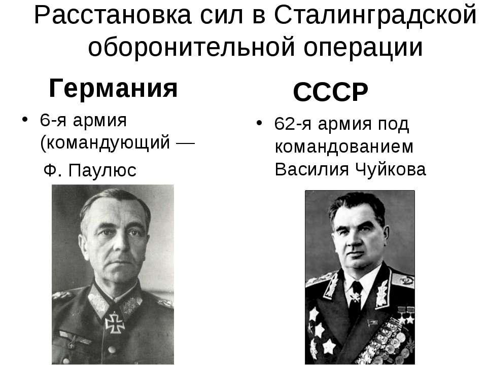 Расстановка сил в Сталинградской оборонительной операции Германия 6-я армия (...