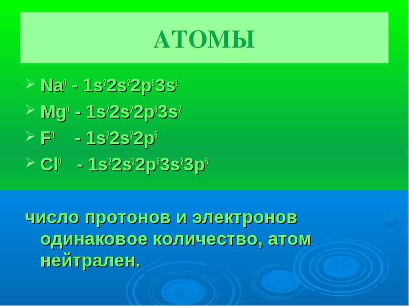 АТОМЫ Na0 - 1s22s22p63s1 Mg0 - 1s22s22p63s2 F0 - 1s22s22p5 Cl0 - 1s22s22p63s2...