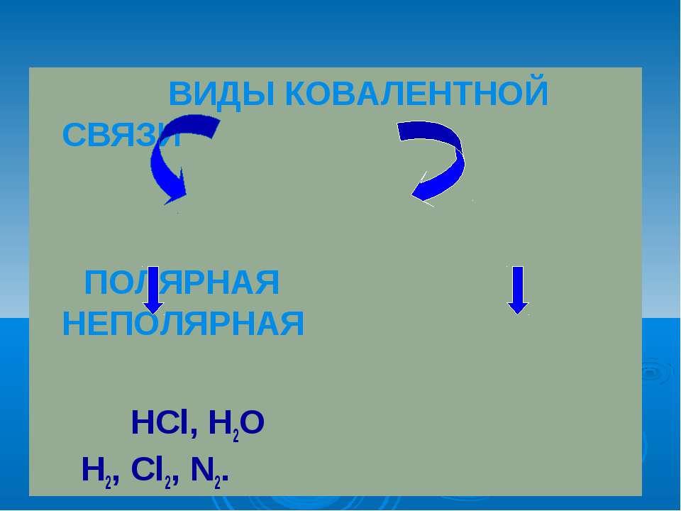 ВИДЫ КОВАЛЕНТНОЙ СВЯЗИ ПОЛЯРНАЯ НЕПОЛЯРНАЯ HCl, H2O H2, Cl2, N2.