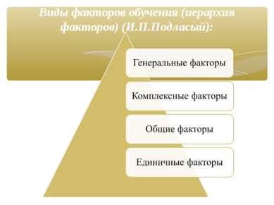 Виды факторов обучения (иерархия факторов) (И.П.Подласый):