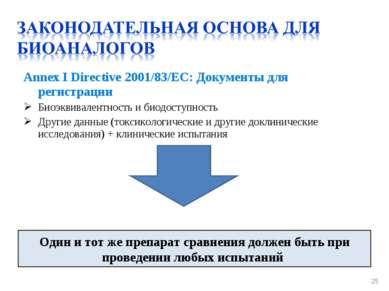Annex I Directive 2001/83/EC: Документы для регистрации Биоэквивалентность и ...