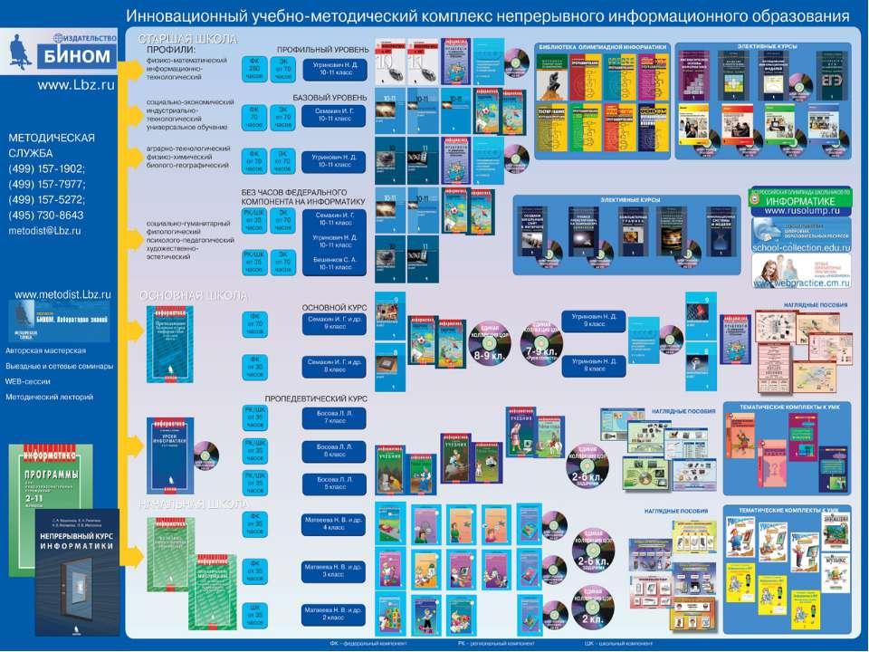 Самара 15 - 16 октября 2009 г. Самара 15 - 16 октября 2009 г.