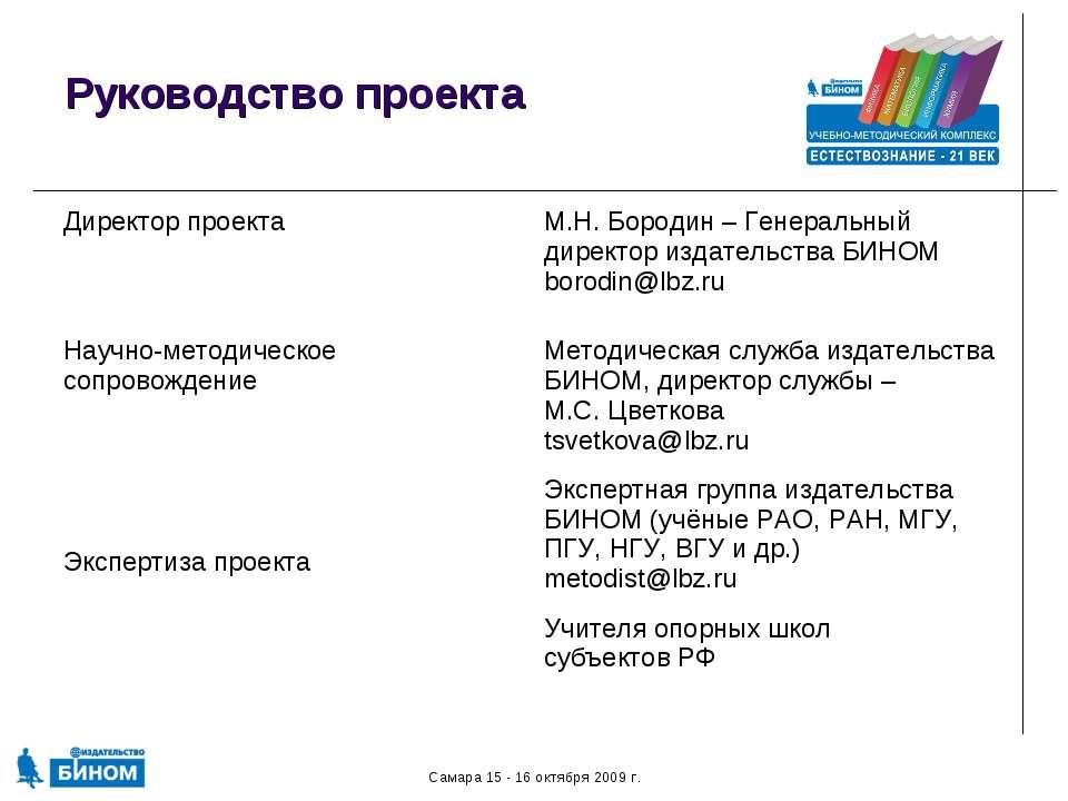 Самара 15 - 16 октября 2009 г. Руководство проекта Директор проекта М.Н. Боро...