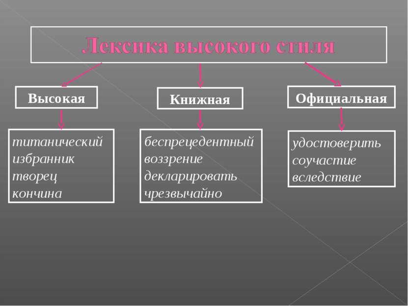 Высокая Книжная Официальная титанический избранник творец кончина беспрецеден...