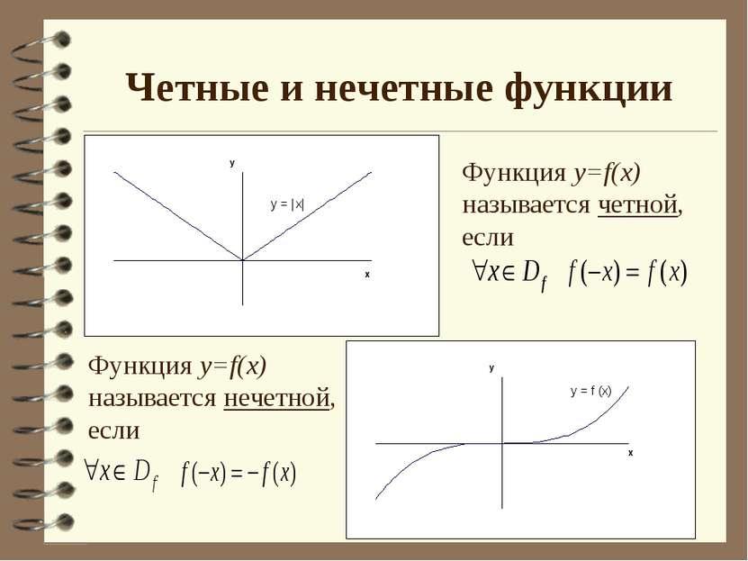 Четные и нечетные функции Функция y=f(x) называется четной, если Функция y=f(...