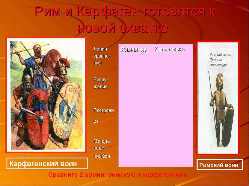 Рим и Карфаген готовятся к новой схватке Карфагенский воин Римский воин Сравн...