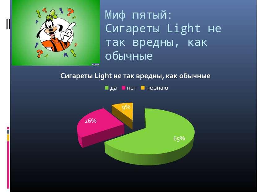 Миф пятый: Сигареты Light не так вредны, как обычные