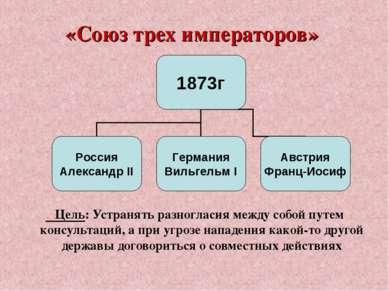 «Союз трех императоров» Цель: Устранять разногласия между собой путем консуль...