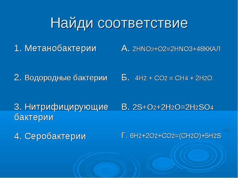Найди соответствие 1. Метанобактерии А. 2HNO2+O2=2HNO3+48ККАЛ 2. Водородные б...