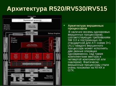 Архитектура R520/RV530/RV515 Архитектура вершинных процессоров В наличии восе...