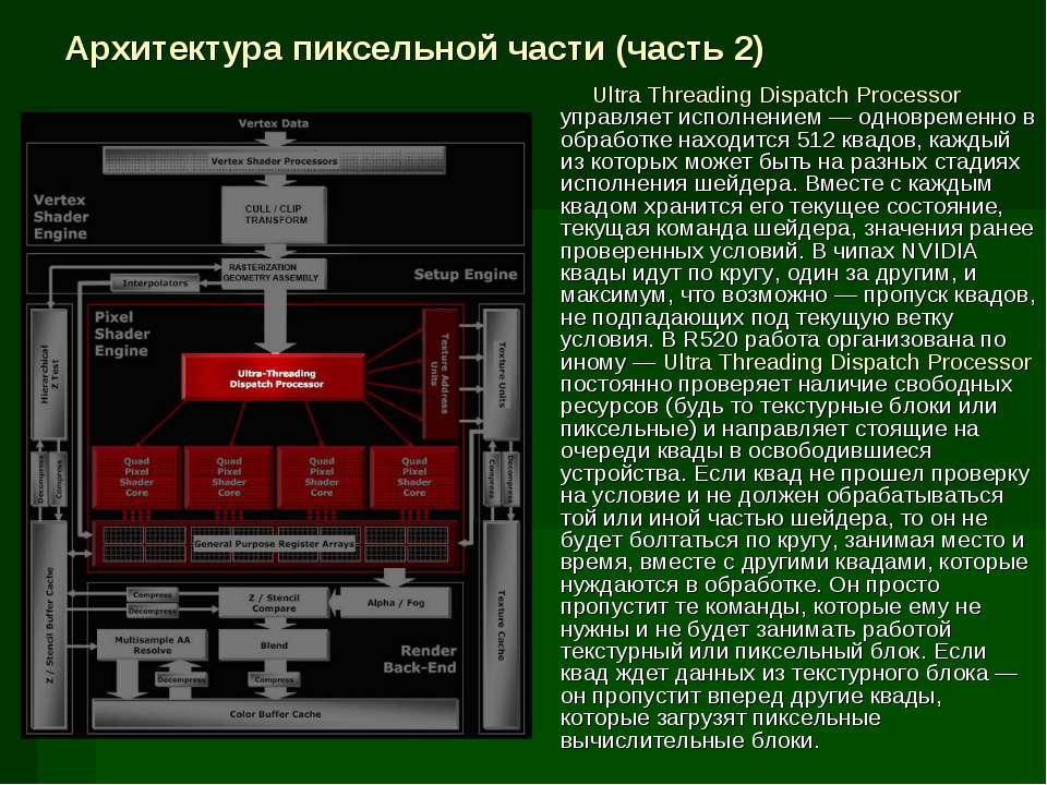 Архитектура пиксельной части (часть 2) Ultra Threading Dispatch Processor упр...