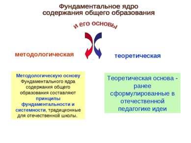 методологическая теоретическая Методологическую основу Фундаментального ядра ...