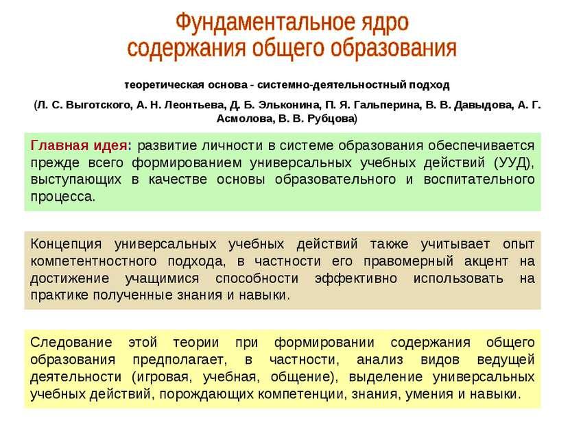 теоретическая основа - системно-деятельностный подход (Л. С. Выготского, А. Н...
