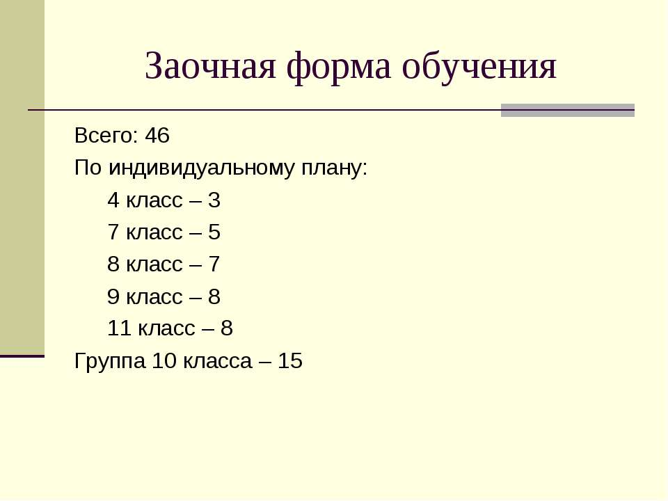 Заочная форма обучения Всего: 46 По индивидуальному плану: 4 класс – 3 7 клас...