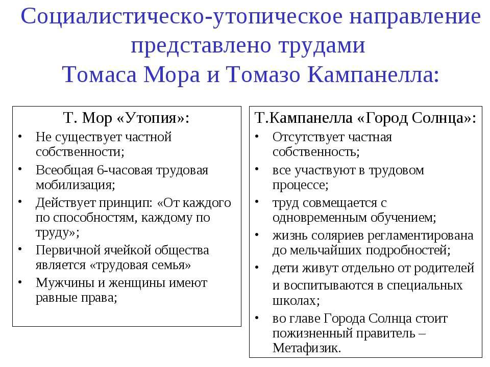 Социалистическо-утопическое направление представлено трудами Томаса Мора и То...