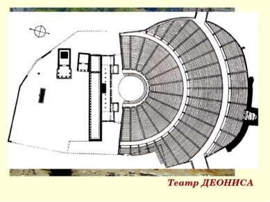 Театр ДЕОНИСА