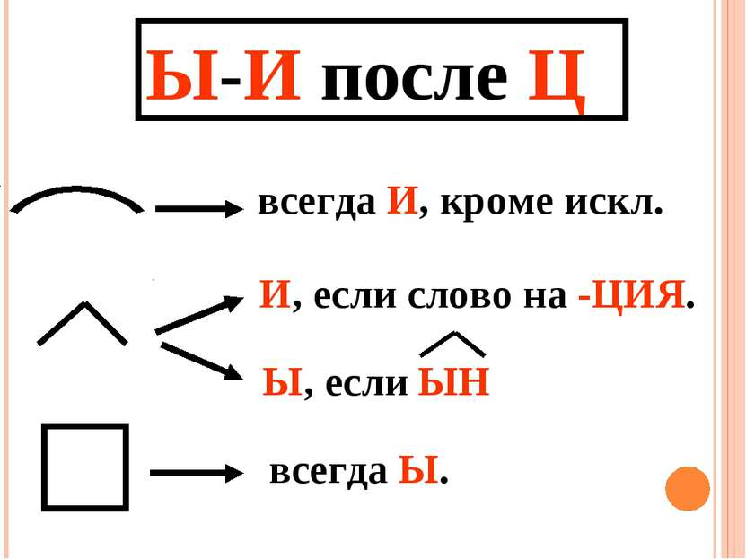 Ы-И после Ц всегда И, кроме искл. И, если слово на -ЦИЯ. Ы, если ЫН всегда Ы.