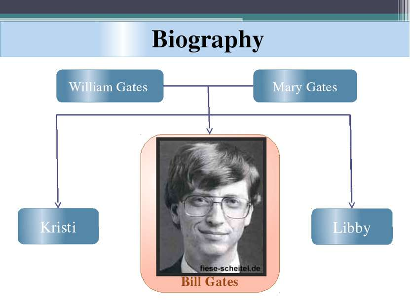 Biography William Gates Mary Gates Kristi Bill Gates Libby