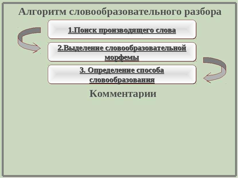 1.Поиск производящего слова 2.Выделение словообразовательной морфемы 3. Опред...