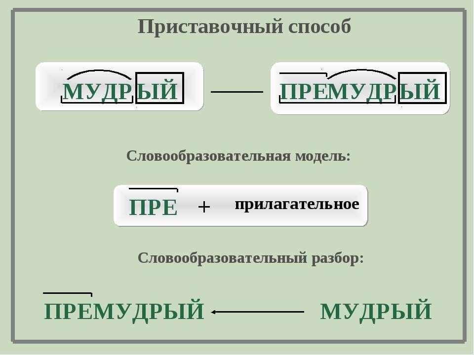 МУДРЫЙ Приставочный способ Словообразовательная модель: Словообразовательный ...