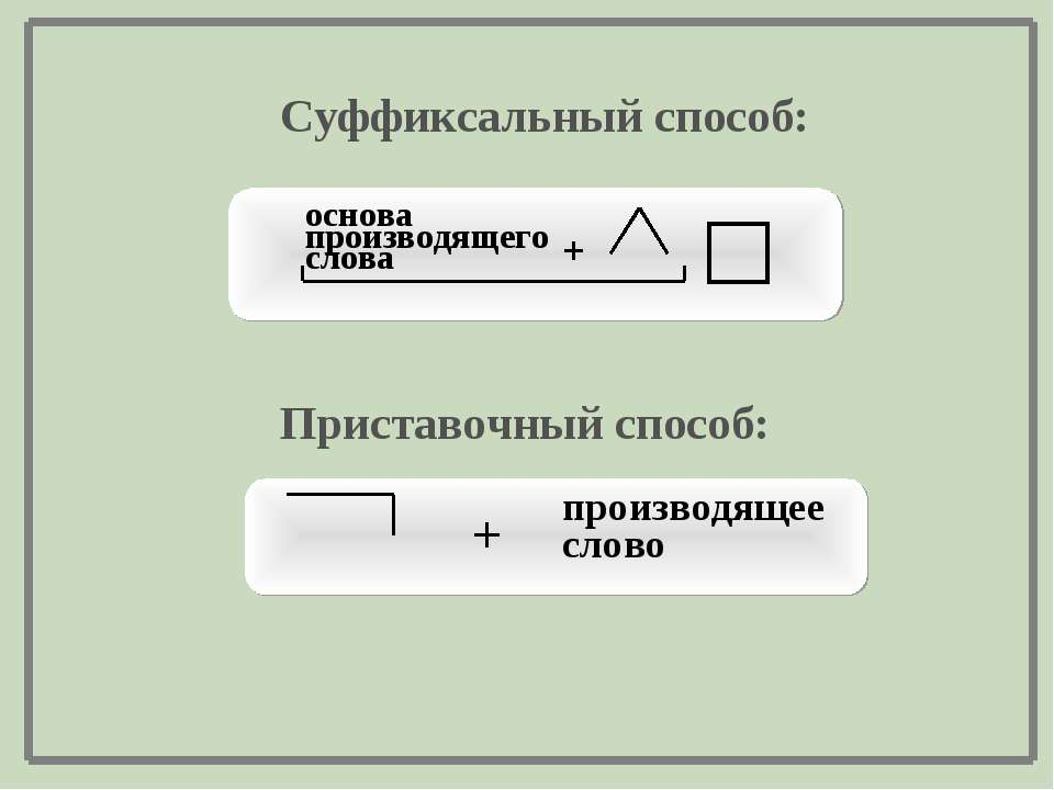 Суффиксальный способ: + основа производящего слова Приставочный способ: + про...