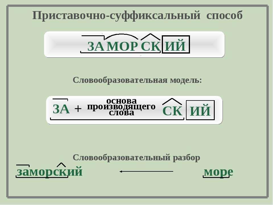 СК МОР ИЙ ЗА Приставочно-суффиксальный способ Словообразовательная модель: ЗА...