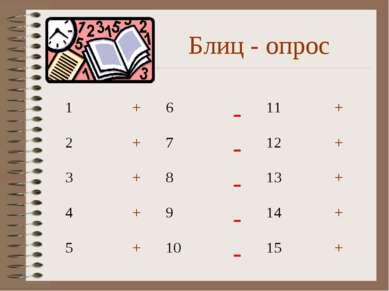 Блиц - опрос 1 + 6 - 11 + 2 + 7 - 12 + 3 + 8 - 13 + 4 + 9 - 14 + 5 + 10 - 15 +